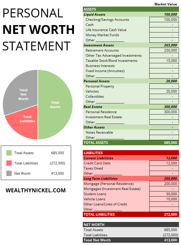 how to create your personal net worth statement  and why